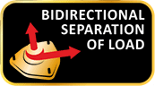 Bidirectional separation of load.